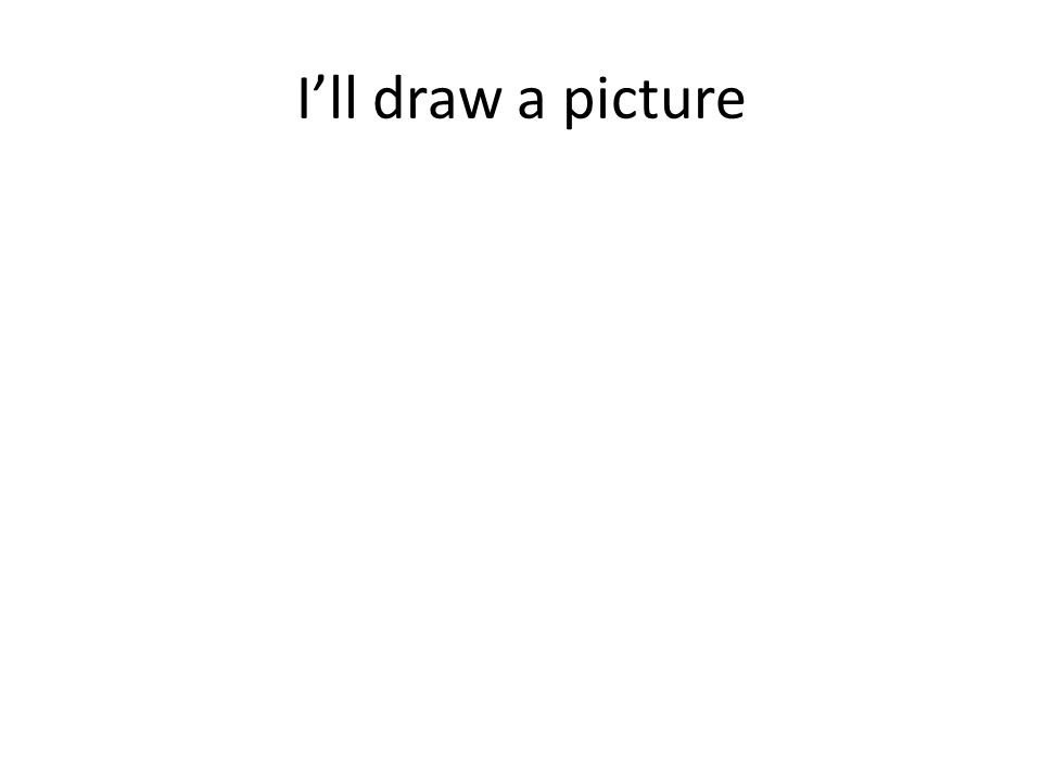 I'll draw a picture