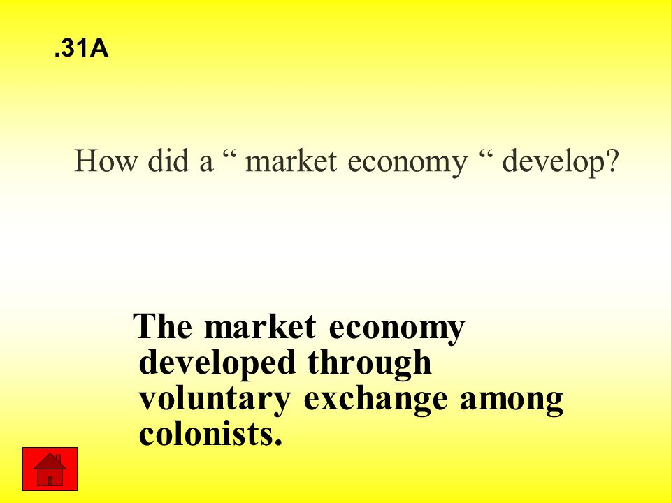 How did a market economy develop.