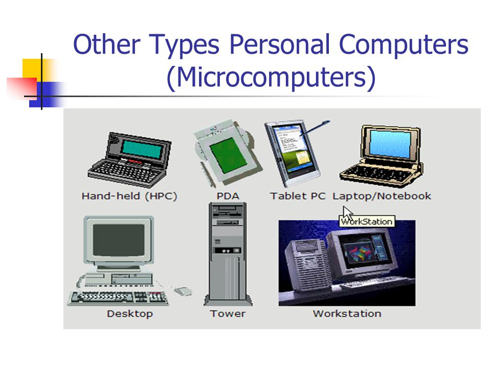 Other Types Personal Computers (Microcomputers)
