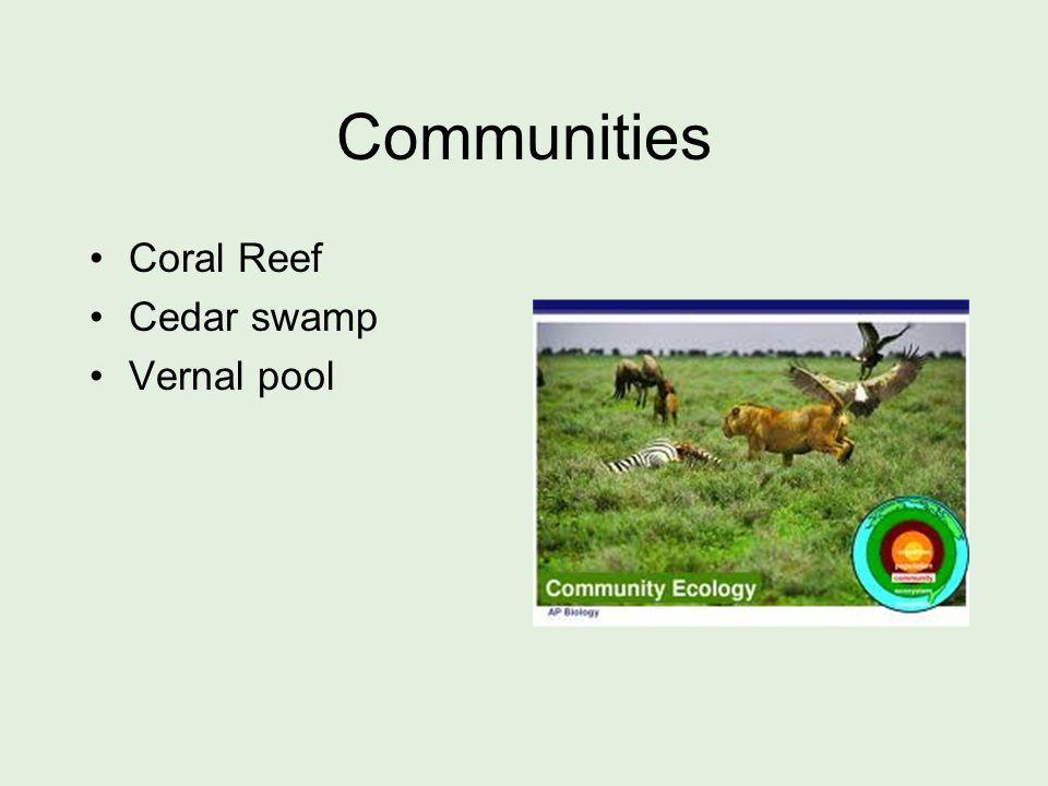 Populations Same species living in same area Species.