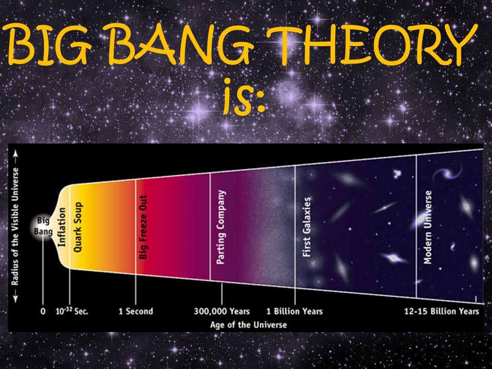 BIG BANG THEORY is: