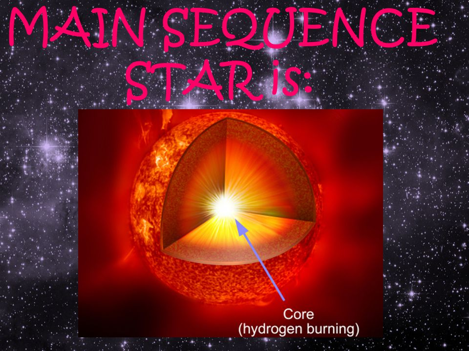 MAIN SEQUENCE STAR is: