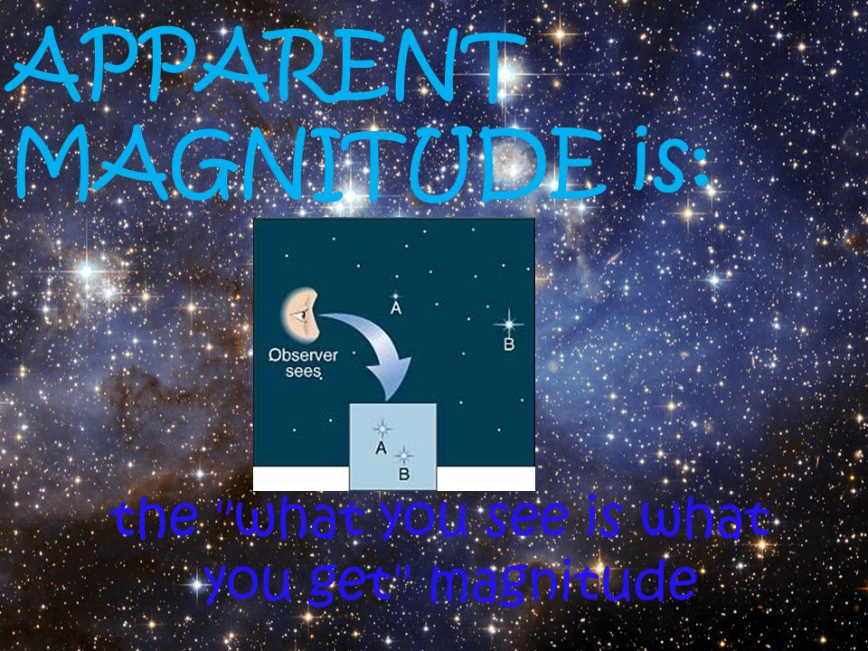 APPARENT MAGNITUDE is: the what you see is what you get magnitude