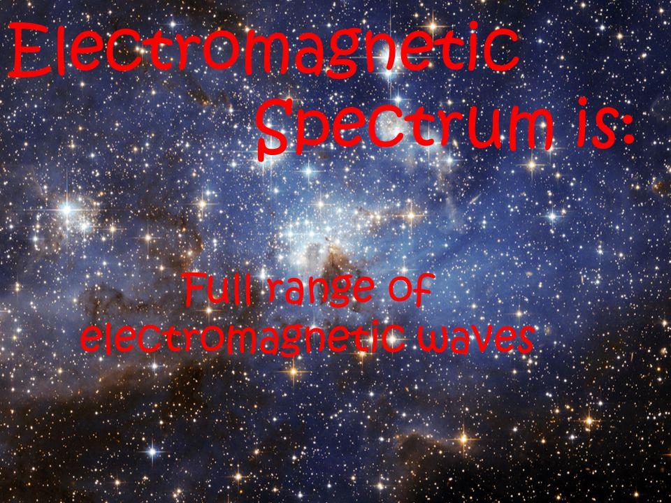 Electromagnetic Spectrum is: Full range of electromagnetic waves