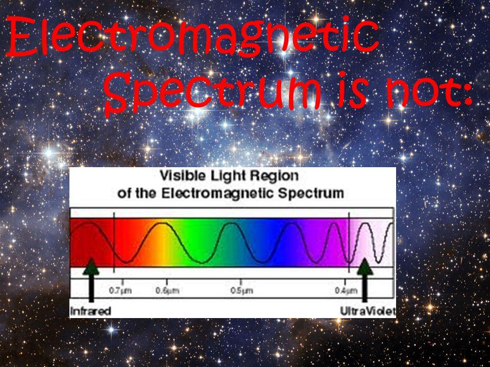 Electromagnetic Spectrum is not: