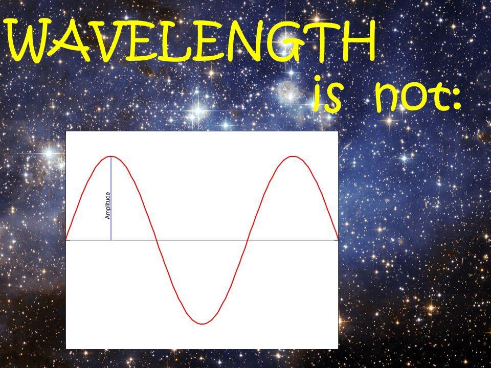 WAVELENGTH is not: