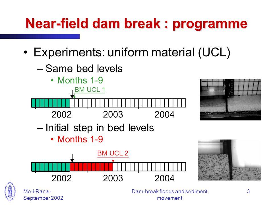 Mo-i-Rana - September 2002 Dam-break floods and sediment movement 3 Near-field dam break : programme Experiments: uniform material (UCL) –Same bed levels Months 1-9 –Initial step in bed levels Months 1-9 BM UCL 2 BM UCL 1