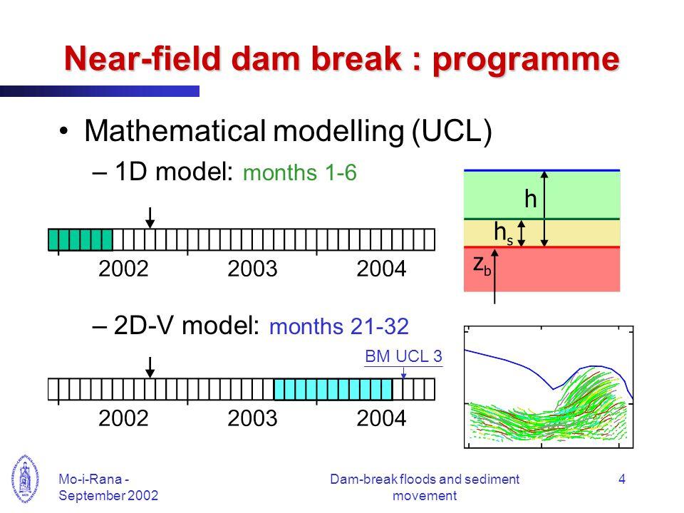 Mo-i-Rana - September 2002 Dam-break floods and sediment movement 4 Near-field dam break : programme Mathematical modelling (UCL) –1D model: months 1-6 –2D-V model: months 21-32 BM UCL 3