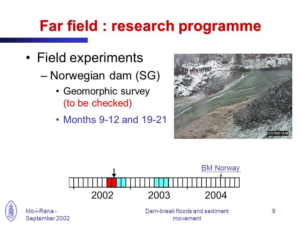 Mo-i-Rana - September 2002 Dam-break floods and sediment movement 9 Far field : research programme Field experiments –Norwegian dam (SG) Geomorphic su
