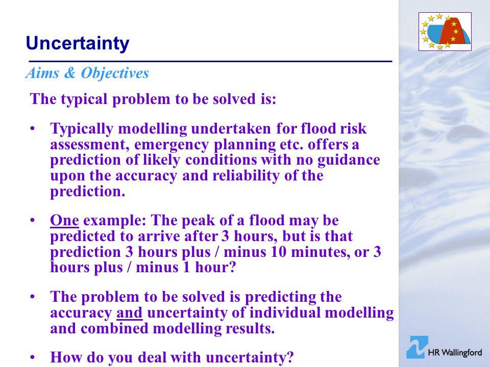 Risk & Uncertainty Sensitivity Testing - Basic Parameters