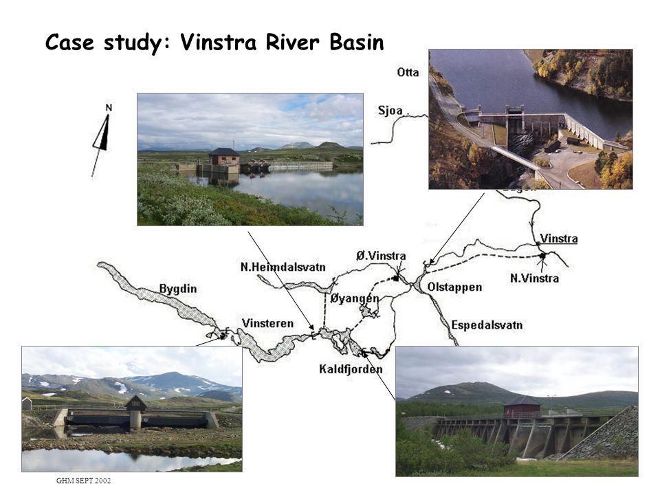 13 Case study: Vinstra River Basin GHM SEPT 2002
