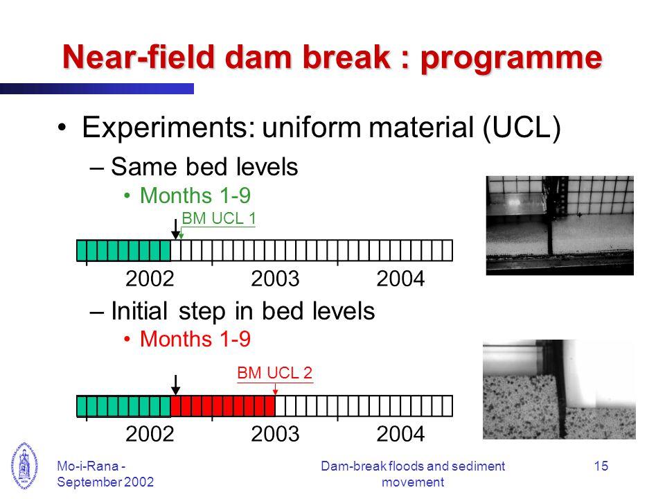 Mo-i-Rana - September 2002 Dam-break floods and sediment movement 15 Near-field dam break : programme Experiments: uniform material (UCL) –Same bed le