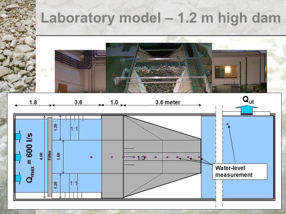 s Filter 1.20 1.60 1:3 Q max = 600 l/s 1.03.6 meter 4.00 Q ut Water-level measurement 1:1 1.83.6 Laboratory model – 1.2 m high dam