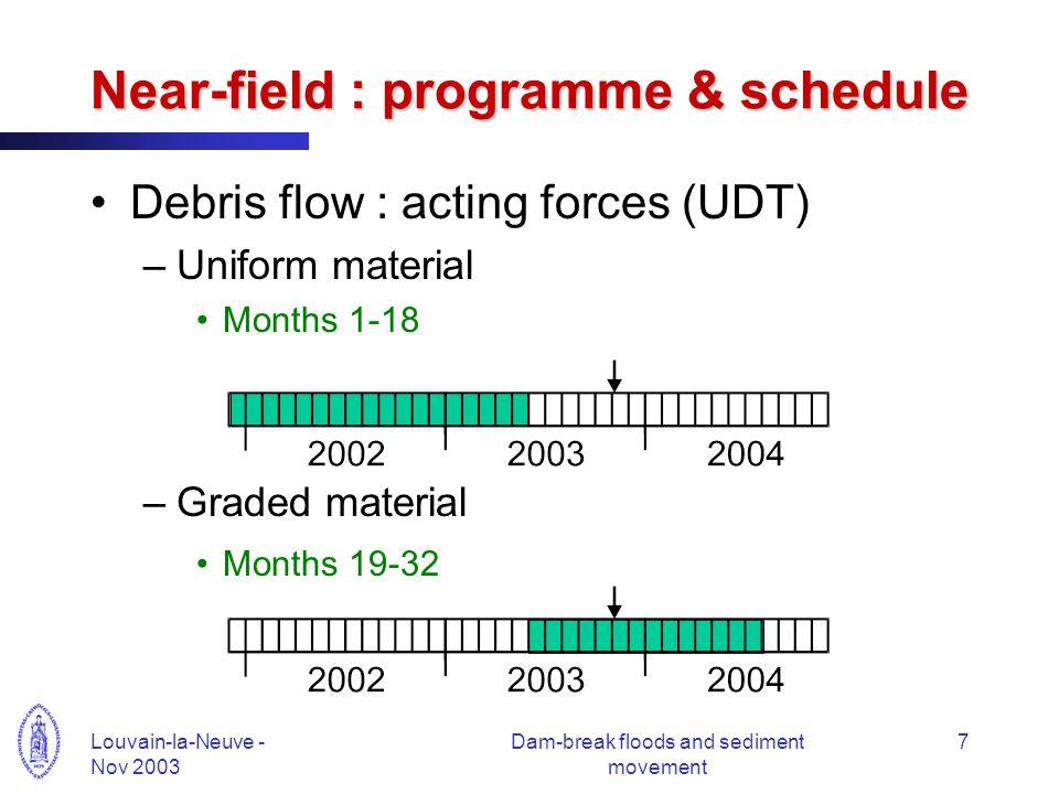 Louvain-la-Neuve - Nov 2003 Dam-break floods and sediment movement 7 Debris flow : acting forces (UDT) –Uniform material Months 1-18 –Graded material