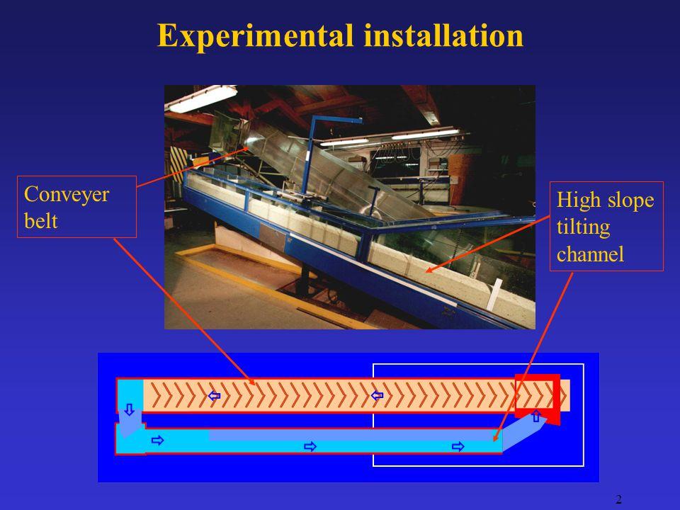 3 Flow regimes immaturemature plugrigid bed
