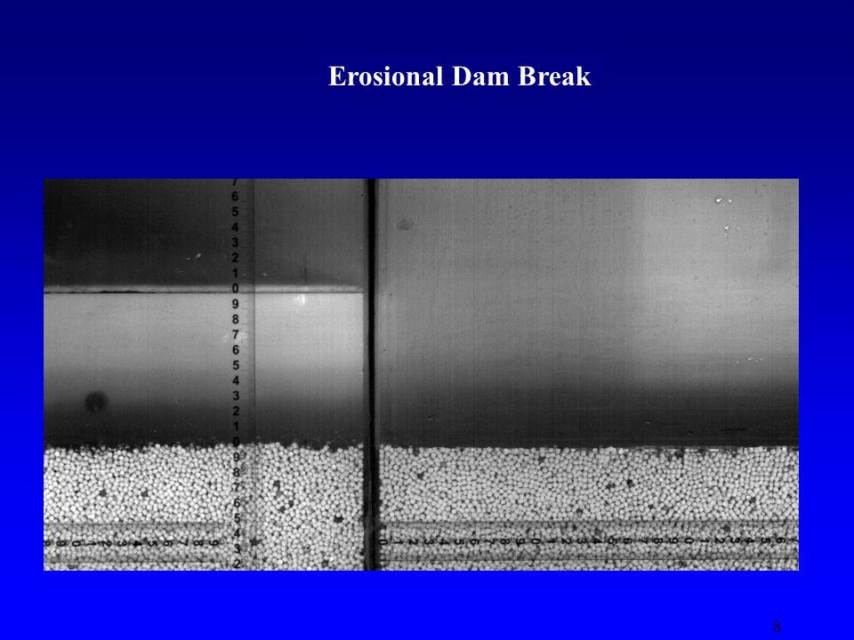 9 Theoretical and physical Solutions Erosional Dam Break Fraccarollo L., Capart, H., Riemann wave description of erosional dam-break flows , Journal of Fluid Mechanics, 461, 183-228, 2002.