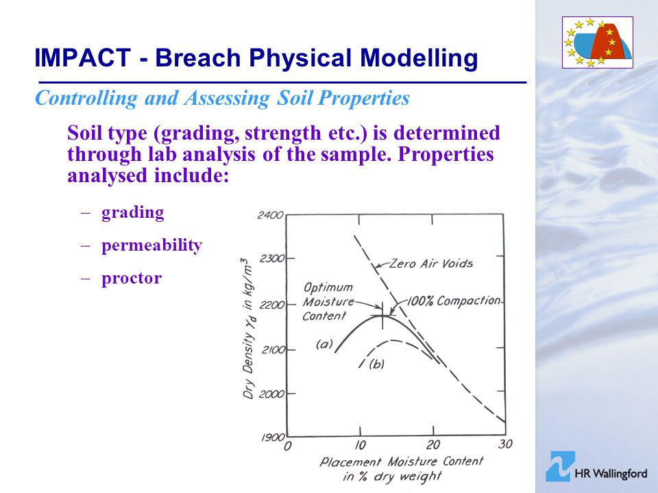 IMPACT - Breach Physical Modelling Controlling and Assessing Soil Properties Soil type (grading, strength etc.) is determined through lab analysis of