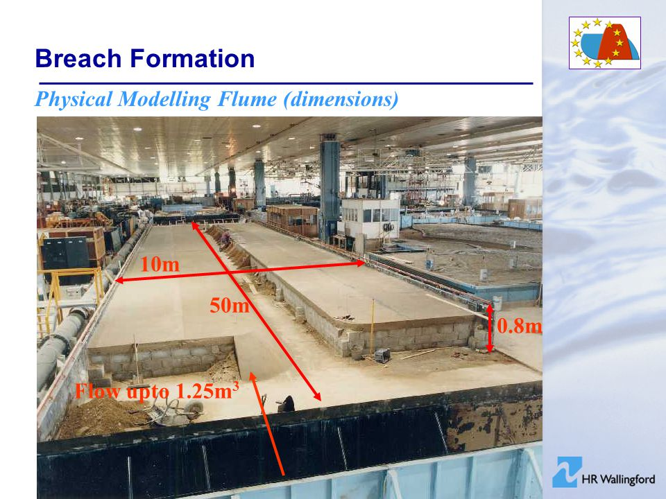 Breach Formation Physical Modelling Flume (dimensions) 10m 50m 0.8m Flow upto 1.25m 3