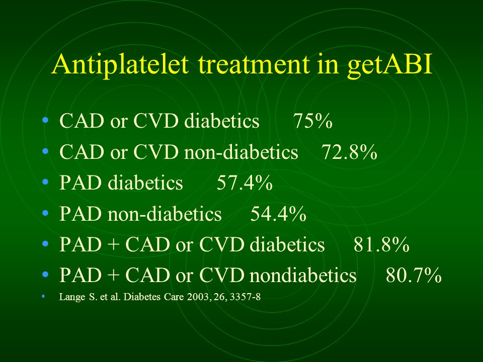 Antiplatelet treatment in getABI CAD or CVD diabetics 75% CAD or CVD non-diabetics 72.8% PAD diabetics 57.4% PAD non-diabetics 54.4% PAD + CAD or CVD