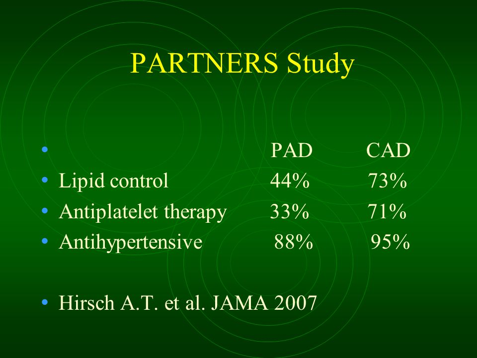 PARTNERS Study PAD CAD Lipid control 44% 73% Antiplatelet therapy 33% 71% Antihypertensive 88% 95% Hirsch A.T.
