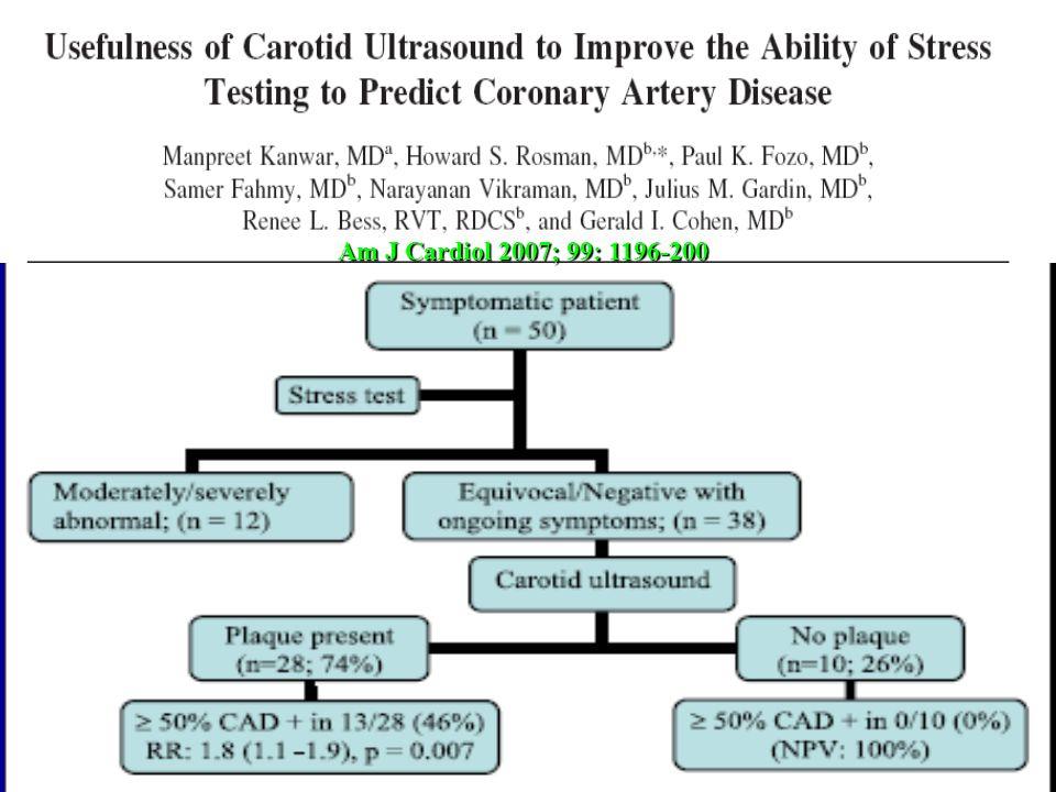 Am J Cardiol 2007; 99: 1196-200