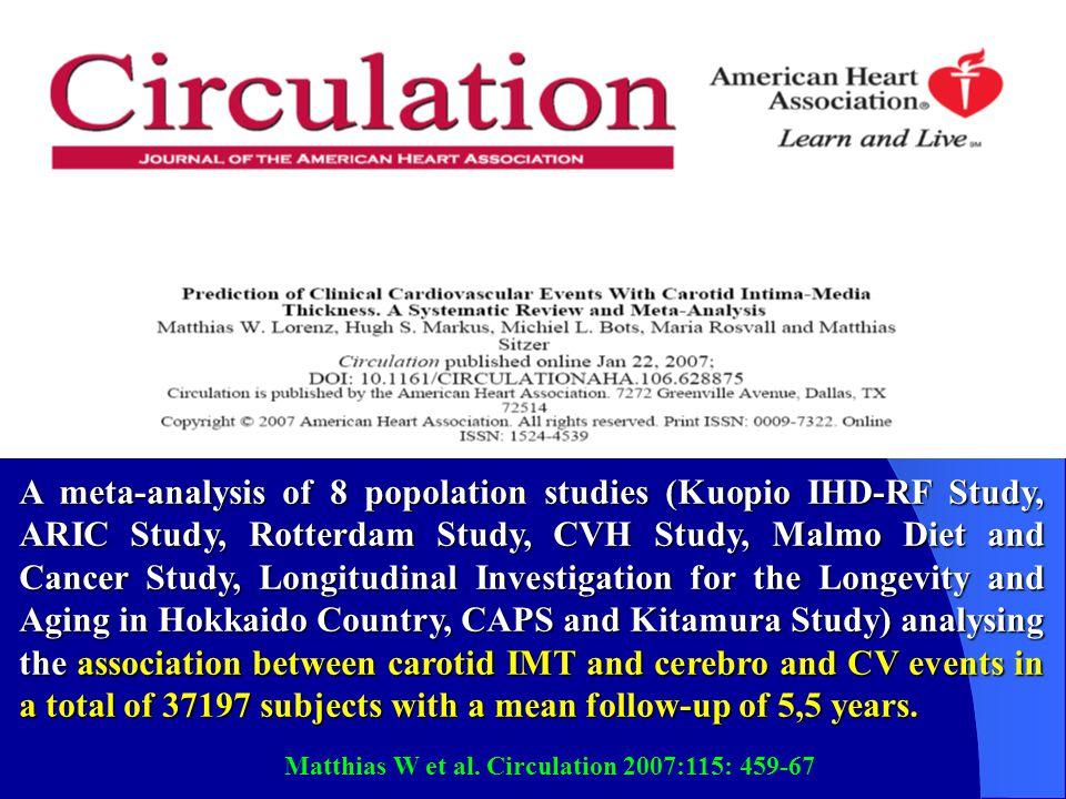 Matthias W et al. Circulation 2007:115: 459-67 A meta-analysis of 8 popolation studies (Kuopio IHD-RF Study, ARIC Study, Rotterdam Study, CVH Study, M