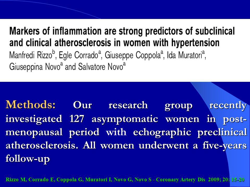 Rizzo M, Corrado E, Coppola G, Muratori I, Novo G, Novo S - Coronary Artery Dis 2009; 20: 15-20 Methods: Our research group recently investigated 127