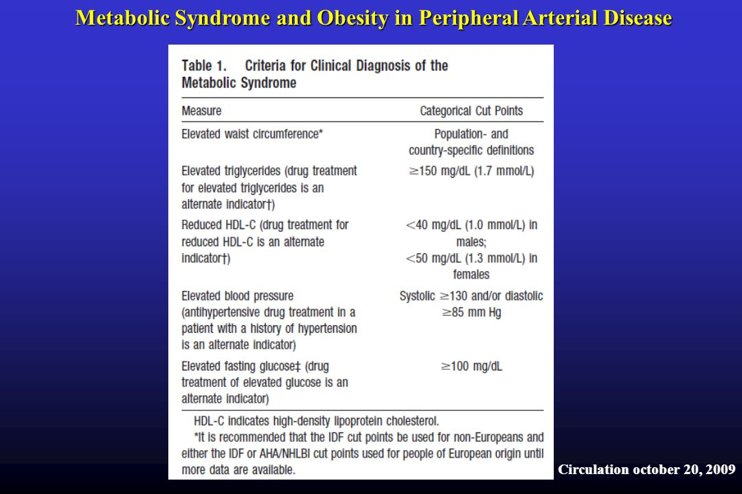 Metabolic Syndrome and Obesity in Peripheral Arterial Disease Circulation october 20, 2009
