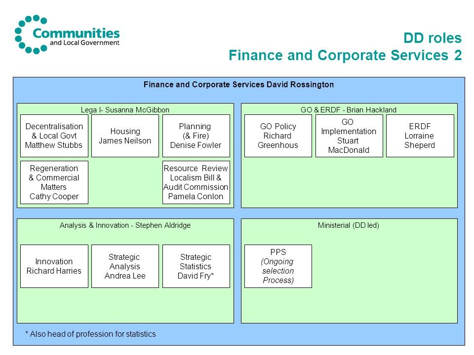 DD roles Finance and Corporate Services 2 Finance and Corporate Services David Rossington Lega l- Susanna McGibbon Analysis & Innovation - Stephen Ald
