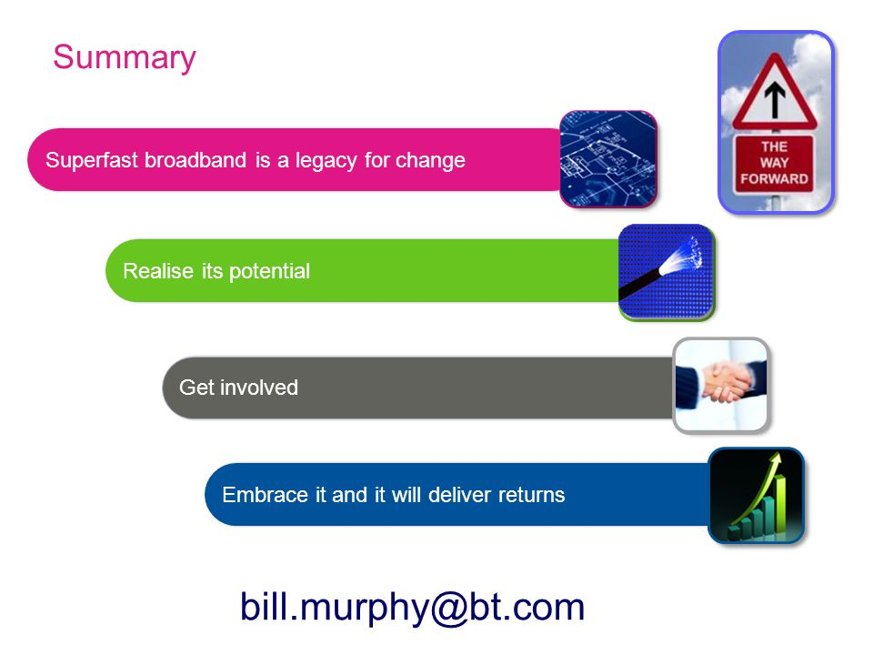 Summary Get involved Superfast broadband is a legacy for change Embrace it and it will deliver returns bill.murphy@bt.com Realise its potential