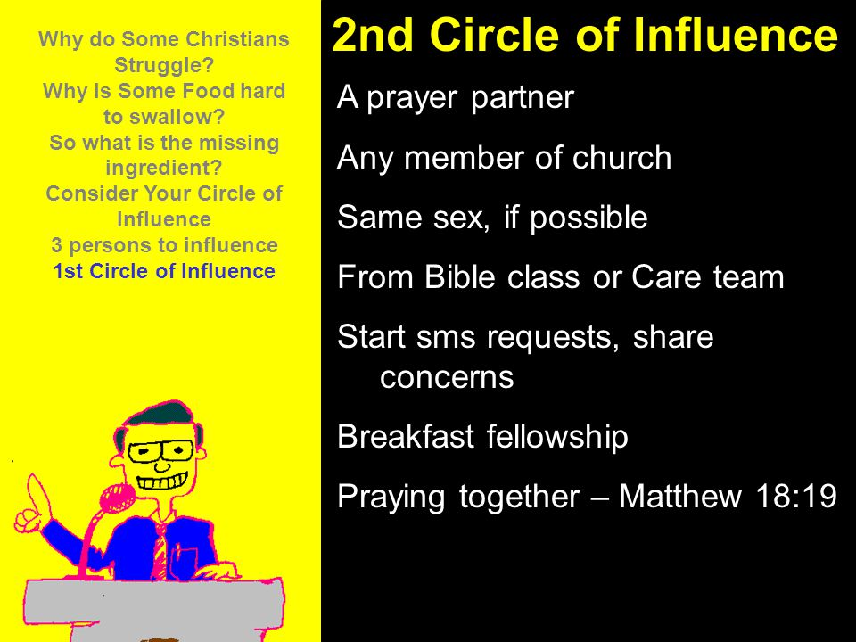 11am How to Call 11:15am Discussion 12pm Summary 2nd Circle of Influence A prayer partner Any member of church Same sex, if possible From Bible class or Care team Start sms requests, share concerns Breakfast fellowship Praying together – Matthew 18:19 Why do Some Christians Struggle.
