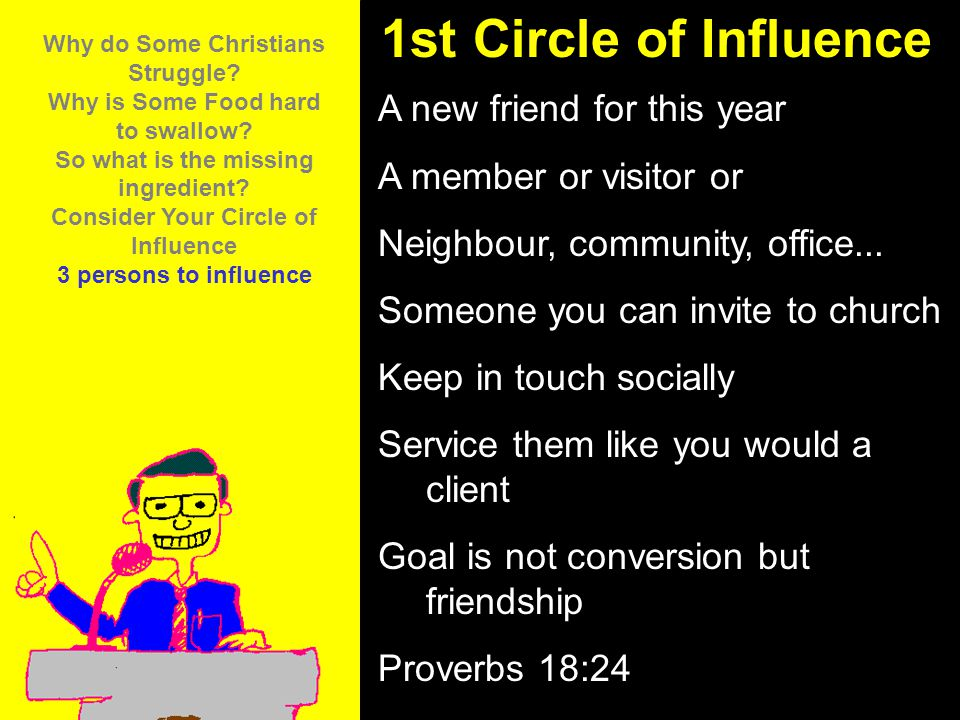 11am How to Call 11:15am Discussion 12pm Summary 1st Circle of Influence A new friend for this year A member or visitor or Neighbour, community, office...