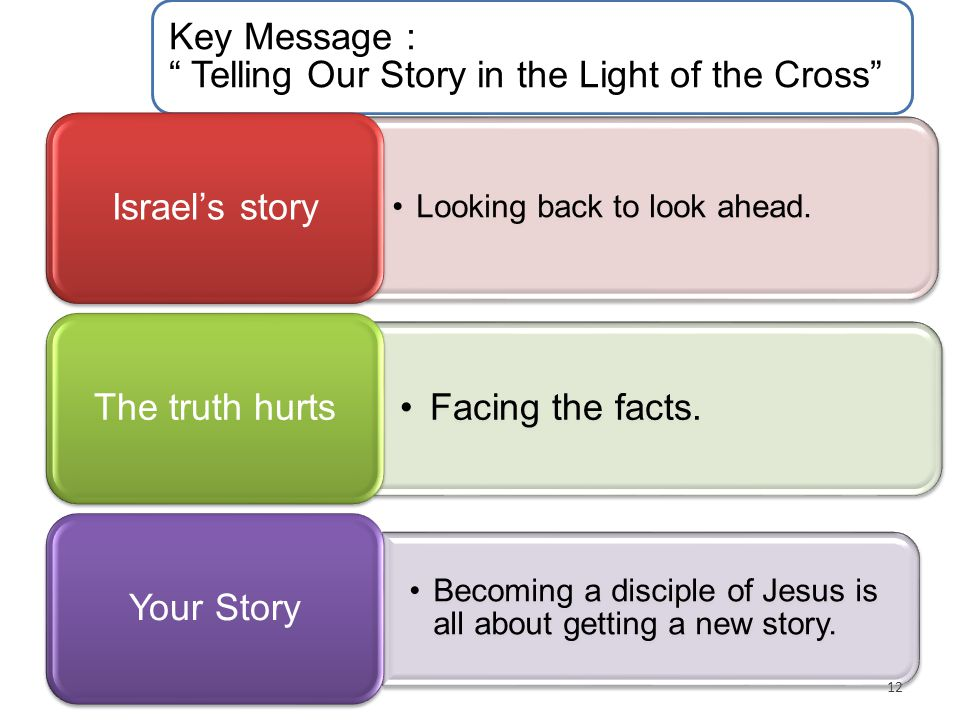 "Key Message : "" Telling Our Story in the Light of the Cross"" Looking back to look ahead. Israel's story Facing the facts. The truth hurts Becoming a d"