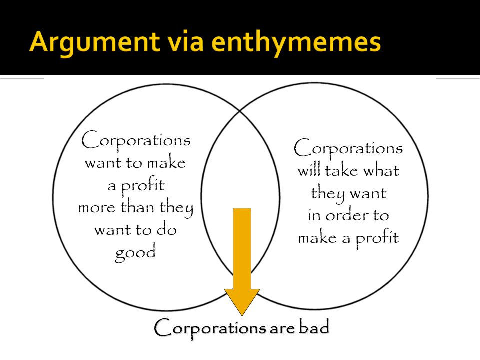 Corporations want to make a profit more than they want to do good Corporations will take what they want in order to make a profit Corporations are bad
