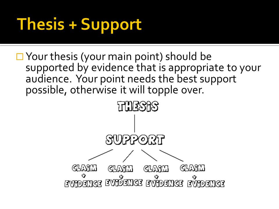  Your thesis (your main point) should be supported by evidence that is appropriate to your audience. Your point needs the best support possible, othe