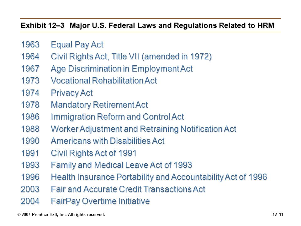 © 2007 Prentice Hall, Inc. All rights reserved.12–11 Exhibit 12–3Major U.S. Federal Laws and Regulations Related to HRM 1963Equal Pay Act 1964Civil Ri
