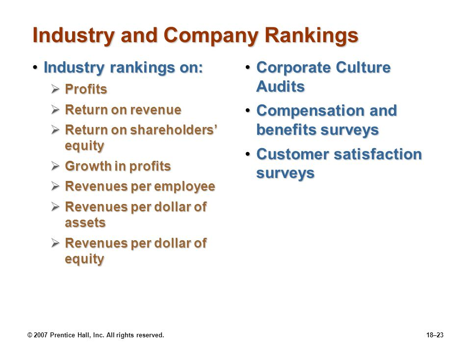 © 2007 Prentice Hall, Inc. All rights reserved.18–23 Industry and Company Rankings Industry rankings on:Industry rankings on:  Profits  Return on re