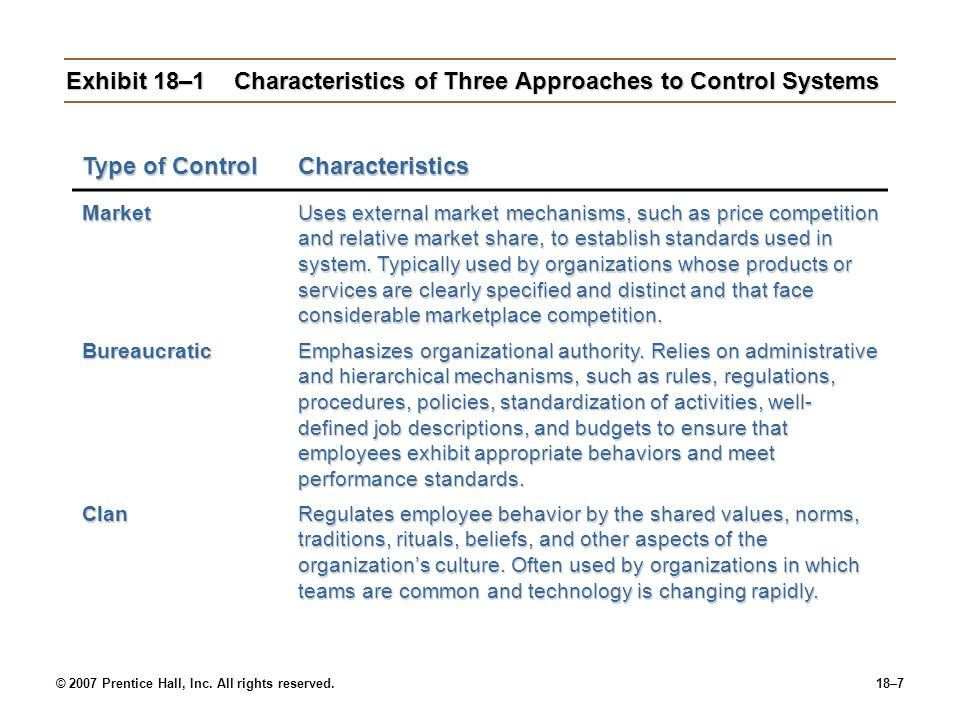 © 2007 Prentice Hall, Inc. All rights reserved.18–7 Exhibit 18–1Characteristics of Three Approaches to Control Systems Type of Control Characteristics