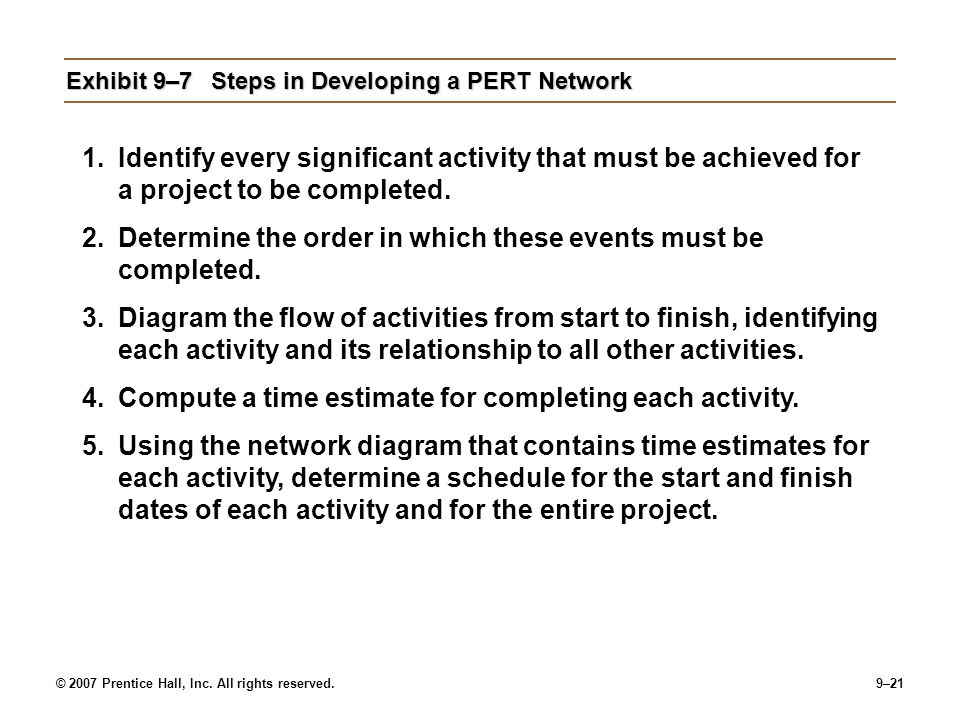 © 2007 Prentice Hall, Inc. All rights reserved.9–21 Exhibit 9–7Steps in Developing a PERT Network 1.Identify every significant activity that must be a
