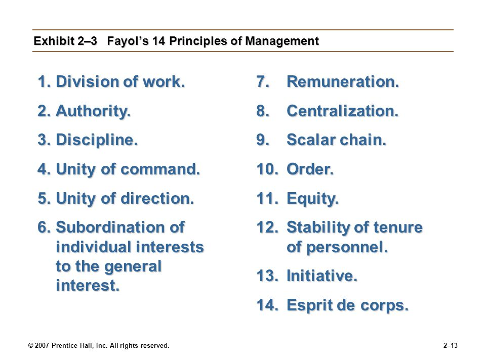 © 2007 Prentice Hall, Inc. All rights reserved.2–13 Exhibit 2–3Fayol's 14 Principles of Management 1.Division of work. 2.Authority. 3.Discipline. 4.Un