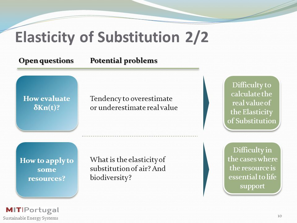 Elasticity of Substitution 2/2 10 Sustainable Energy Systems Open questions Tendency to overestimate or underestimate real value Potential problems What is the elasticity of substitution of air.