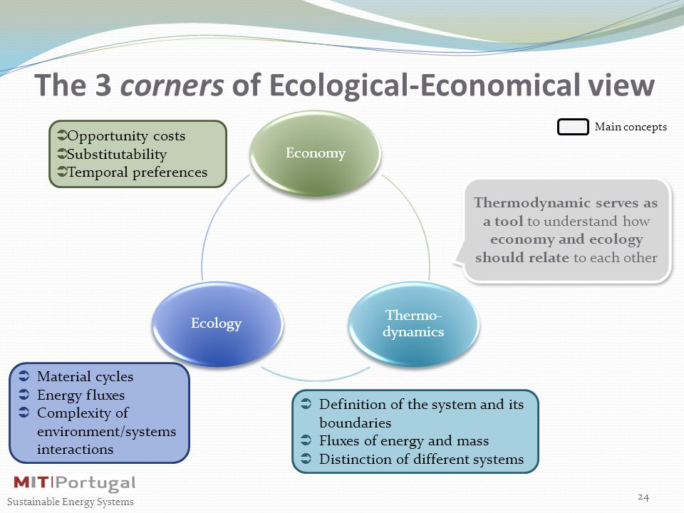 The 3 corners of Ecological-Economical view 24 Sustainable Energy Systems Economy Thermo- dynamics Ecology  Opportunity costs  Substitutability  Temporal preferences  Definition of the system and its boundaries  Fluxes of energy and mass  Distinction of different systems  Material cycles  Energy fluxes  Complexity of environment/systems interactions Main concepts Thermodynamic serves as a tool to understand how economy and ecology should relate to each other