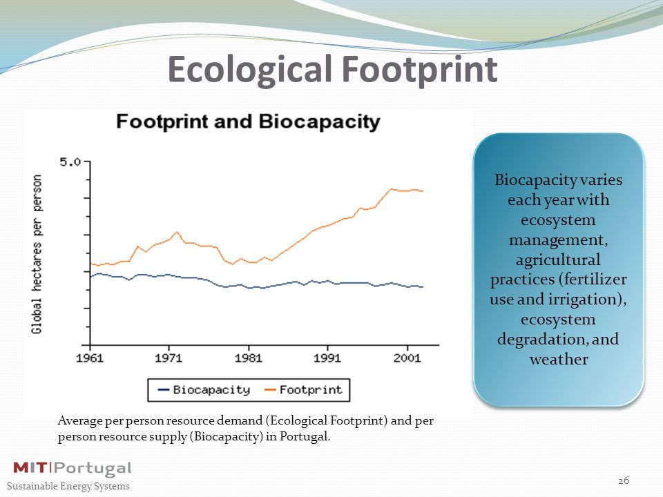26 Sustainable Energy Systems Ecological Footprint Biocapacity varies each year with ecosystem management, agricultural practices (fertilizer use and irrigation), ecosystem degradation, and weather Average per person resource demand (Ecological Footprint) and per person resource supply (Biocapacity) in Portugal.