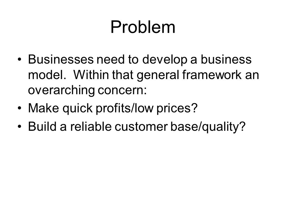Problem Businesses need to develop a business model.