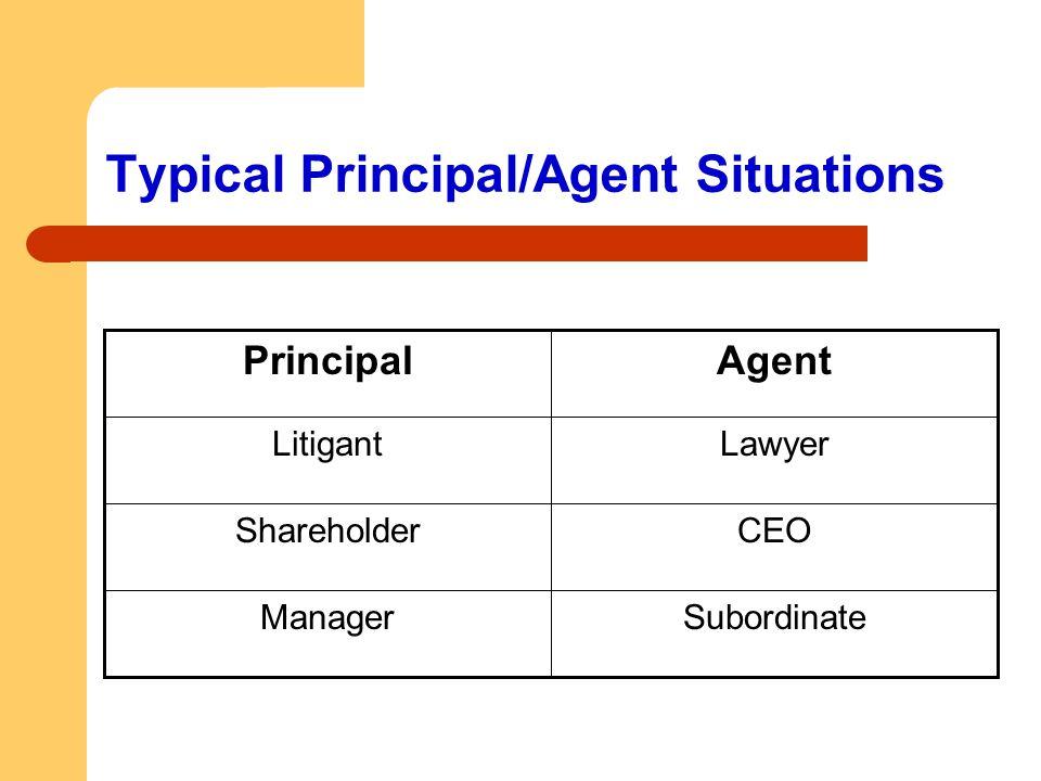 Typical Principal/Agent Situations SubordinateManager CEOShareholder LawyerLitigant AgentPrincipal
