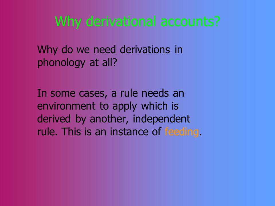 Derivation of long in SPE (p.211) Vowel Shiftla € ong Rounding Adjustment lø€√ ng Nasal assimilation lø€√˜g g-Tilgung lø€√˜ Surface form[ lø√˜]