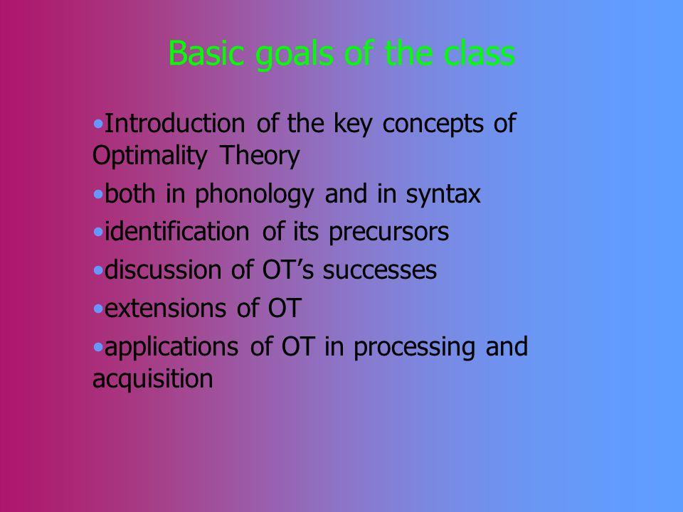 Gisbert Fanselow & Caroline Féry University of Potsdam Introduction to Optimality Theory