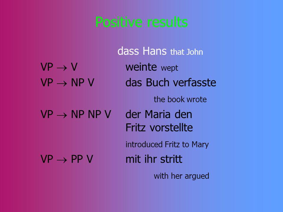 Some rules for German VPs VP  V VP  NP V VP  NP NP V VP  PP V VP  NP PP V