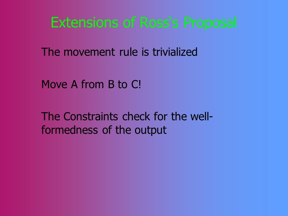 Ross's Proposal Movement rules are very simple They specify what can move to what kind of position They are constrained by a universal constraint component: No rule can involve X and Y if X and Y are separated by a wh-island..