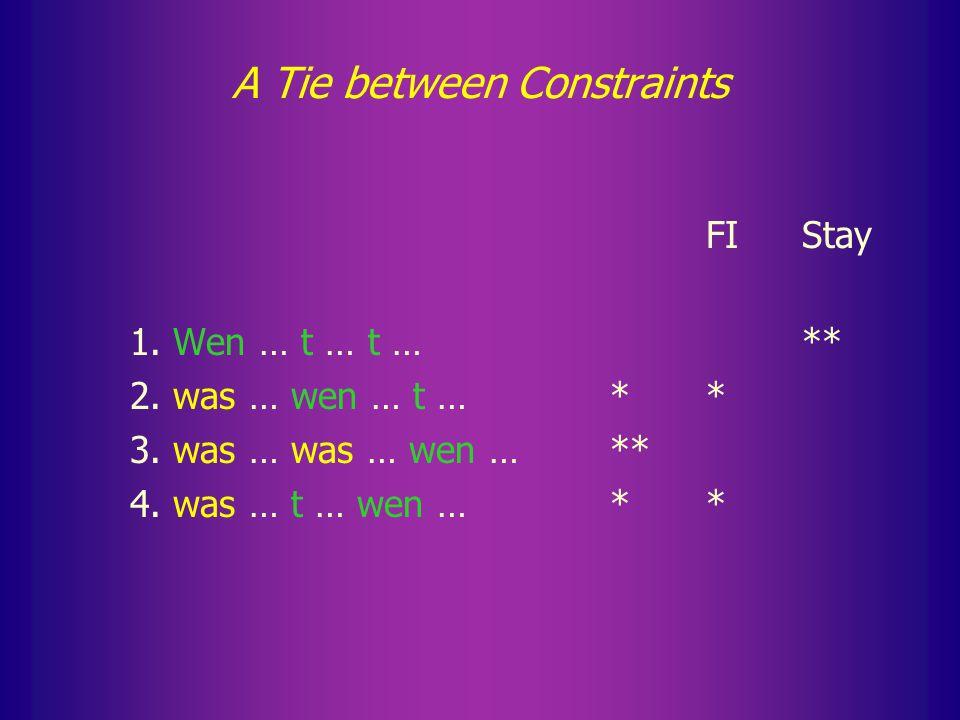 A Tie between Constraints 1.